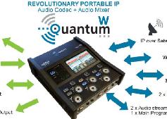 著名的Prodys Quantum W便携式数字音频传输器